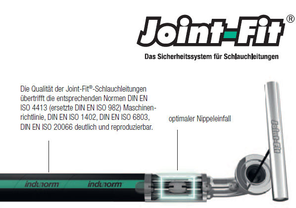 joint_fit